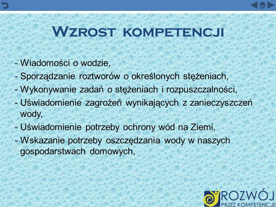Ź ród ł a z których korzystali ś my 1.Chemia (podręcznik i płyta)- J.