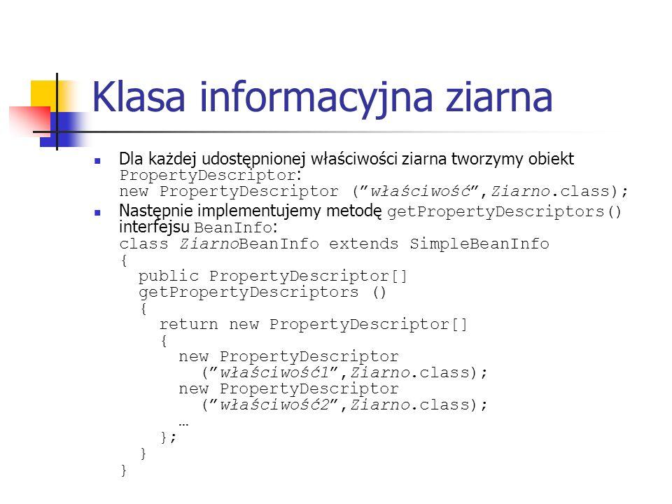 Klasa informacyjna ziarna Dla każdej udostępnionej właściwości ziarna tworzymy obiekt PropertyDescriptor : new PropertyDescriptor (właściwość,Ziarno.class); Następnie implementujemy metodę getPropertyDescriptors() interfejsu BeanInfo : class ZiarnoBeanInfo extends SimpleBeanInfo { public PropertyDescriptor[] getPropertyDescriptors () { return new PropertyDescriptor[] { new PropertyDescriptor (właściwość1,Ziarno.class); new PropertyDescriptor (właściwość2,Ziarno.class); … }; } }