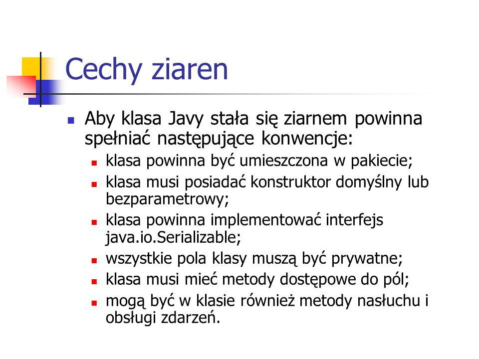 Cechy ziaren Aby klasa Javy stała się ziarnem powinna spełniać następujące konwencje: klasa powinna być umieszczona w pakiecie; klasa musi posiadać konstruktor domyślny lub bezparametrowy; klasa powinna implementować interfejs java.io.Serializable; wszystkie pola klasy muszą być prywatne; klasa musi mieć metody dostępowe do pól; mogą być w klasie również metody nasłuchu i obsługi zdarzeń.