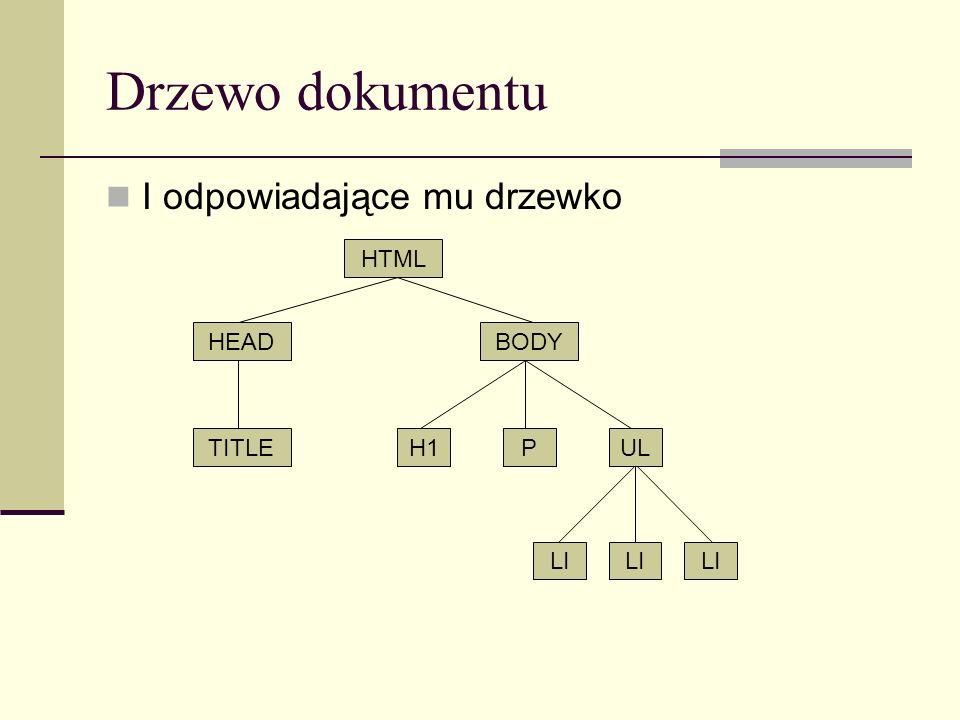 Drzewo dokumentu I odpowiadające mu drzewko HTML BODYHEAD TITLEH1PUL LI