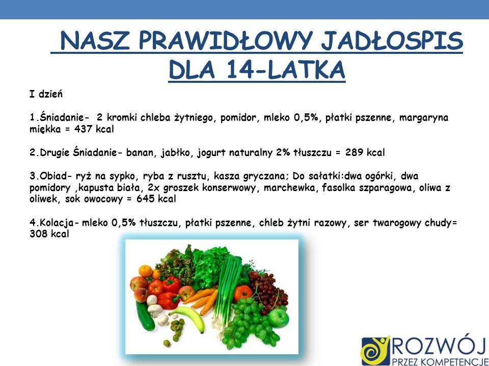 NASZ PRAWIDŁOWY JADŁOSPIS DLA 14-LATKA I dzień 1.Śniadanie- 2 kromki chleba żytniego, pomidor, mleko 0,5%, płatki pszenne, margaryna miękka = 437 kcal
