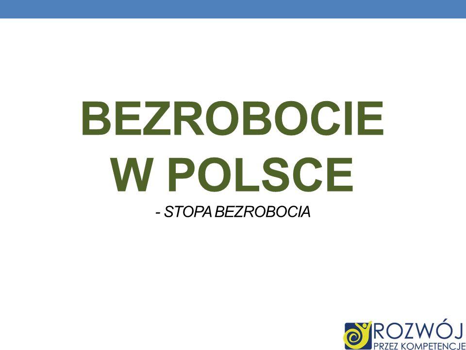 BEZROBOCIE W POLSCE - STOPA BEZROBOCIA