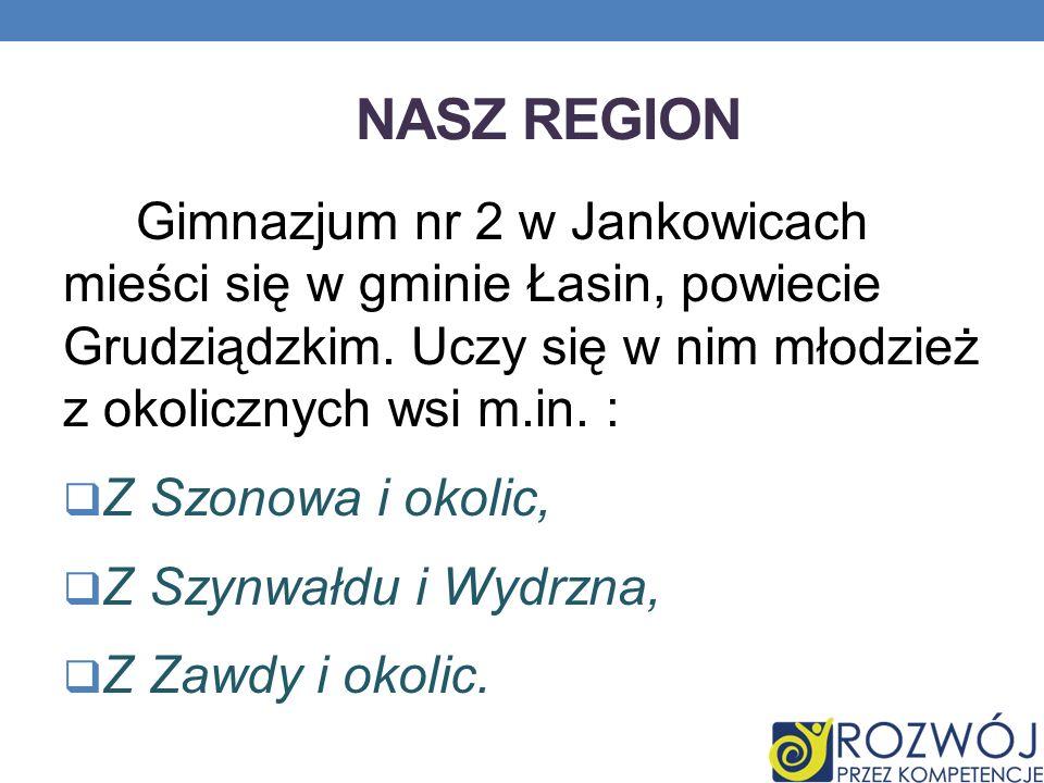 NASZ REGION Gimnazjum nr 2 w Jankowicach mieści się w gminie Łasin, powiecie Grudziądzkim. Uczy się w nim młodzież z okolicznych wsi m.in. : Z Szonowa
