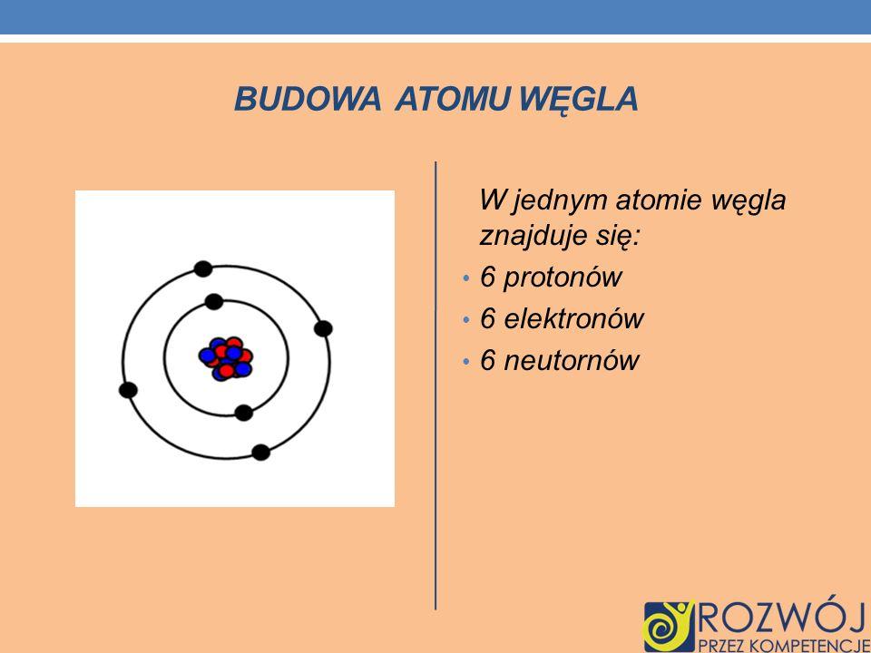 BUDOWA ATOMU WĘGLA W jednym atomie węgla znajduje się: 6 protonów 6 elektronów 6 neutornów