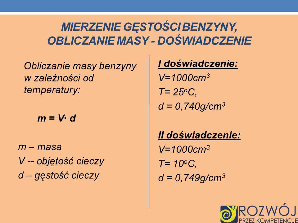 MIERZENIE GĘSTOŚCI BENZYNY, OBLICZANIE MASY - DOŚWIADCZENIE Obliczanie masy benzyny w zależności od temperatury: m = V· d m – masa V -- objętość ciecz