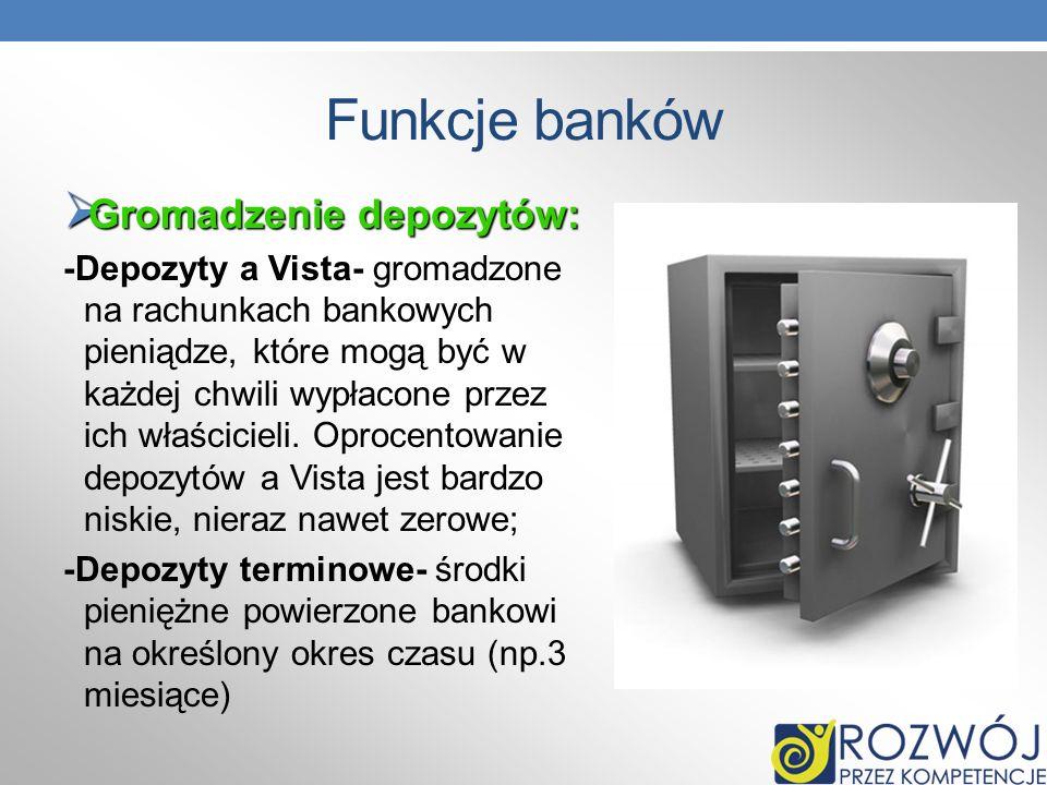 Funkcje banków Gromadzenie depozytów: Gromadzenie depozytów: -Depozyty a Vista- gromadzone na rachunkach bankowych pieniądze, które mogą być w każdej