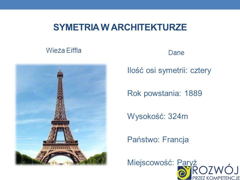 SYMETRIA W ARCHITEKTURZE Wieża Eiffla Dane Ilość osi symetrii: cztery Rok powstania: 1889 Wysokość: 324m Państwo: Francja Miejscowość: Paryż