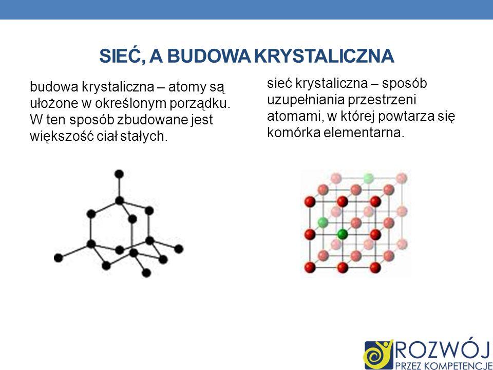SIEĆ, A BUDOWA KRYSTALICZNA budowa krystaliczna – atomy są ułożone w określonym porządku. W ten sposób zbudowane jest większość ciał stałych. sieć kry