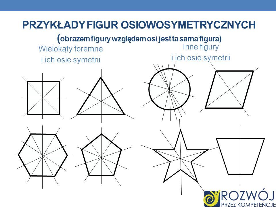 PRZYKŁADY FIGUR OSIOWOSYMETRYCZNYCH ( obrazem figury względem osi jest ta sama figura) Wielokąty foremne i ich osie symetrii Inne figury i ich osie sy