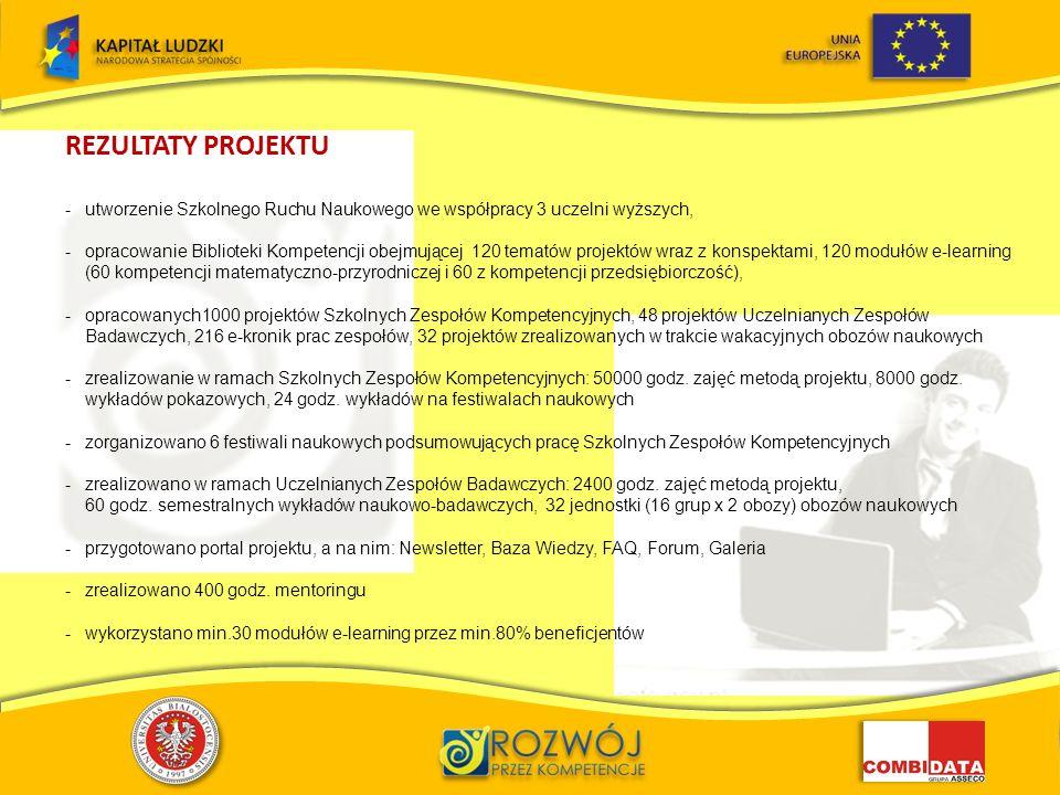 REZULTATY PROJEKTU -utworzenie Szkolnego Ruchu Naukowego we współpracy 3 uczelni wyższych, -opracowanie Biblioteki Kompetencji obejmującej 120 tematów projektów wraz z konspektami, 120 modułów e-learning (60 kompetencji matematyczno-przyrodniczej i 60 z kompetencji przedsiębiorczość), -opracowanych1000 projektów Szkolnych Zespołów Kompetencyjnych, 48 projektów Uczelnianych Zespołów Badawczych, 216 e-kronik prac zespołów, 32 projektów zrealizowanych w trakcie wakacyjnych obozów naukowych -zrealizowanie w ramach Szkolnych Zespołów Kompetencyjnych: 50000 godz.
