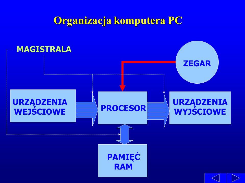 Napęd FDD Stacja dyskietek - FDD obecnie jest stosowana tylko 3.5 cala (o pojemności 1.44 -1.6 MB) i jeśli szczególnie zależy nam na czytniku 5.25 cala (o pojemności 1.2 MB) to powinniśmy przedyskutować ten problem z dostawcą sprzętu, gdyż musi on wyszukać odpowiednią płytę, której BIOS przewiduje obsługę dyskietki tego rodzaju.