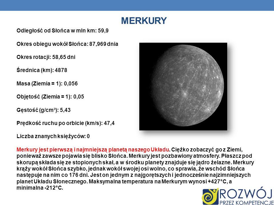 MERKURY Odległość od Słońca w mln km: 59,9 Okres obiegu wokół Słońca: 87,969 dnia Okres rotacji: 58,65 dni Średnica (km): 4878 Masa (Ziemia = 1): 0,05