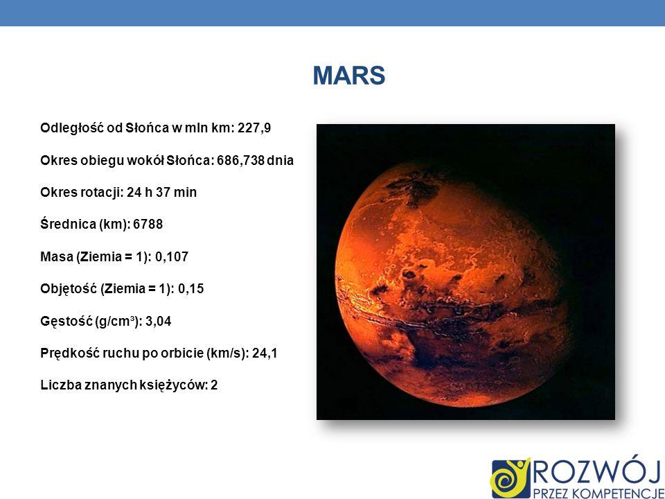 MARS Odległość od Słońca w mln km: 227,9 Okres obiegu wokół Słońca: 686,738 dnia Okres rotacji: 24 h 37 min Średnica (km): 6788 Masa (Ziemia = 1): 0,1