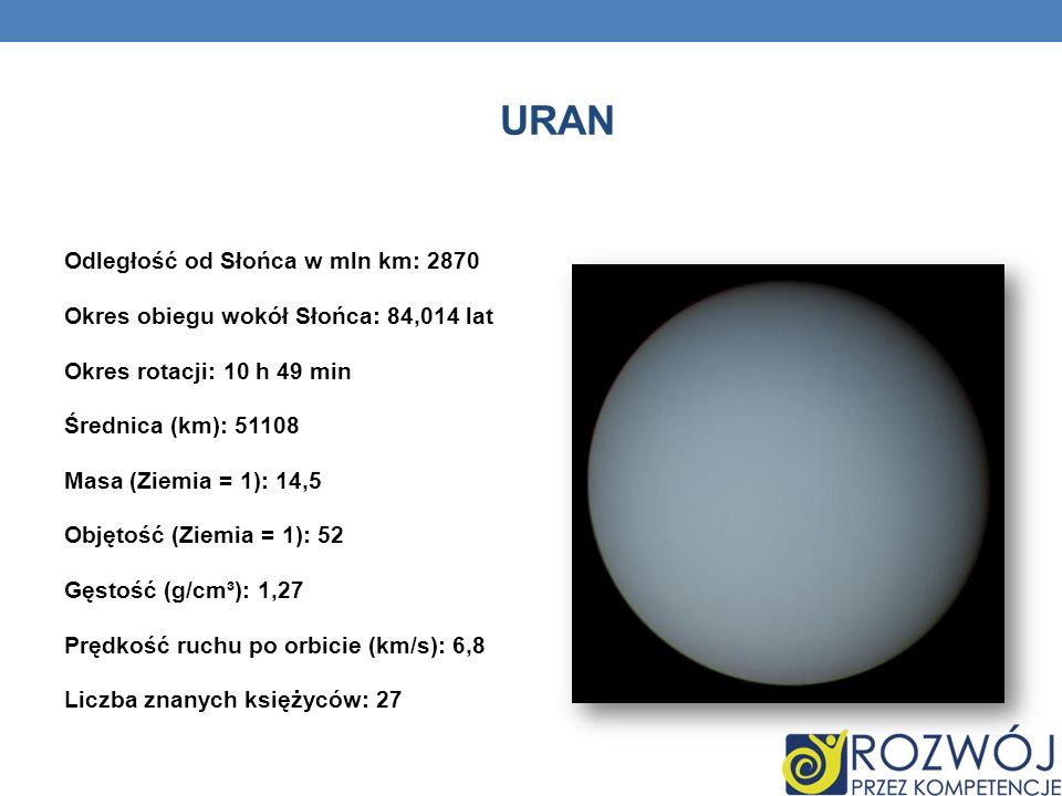 URAN Odległość od Słońca w mln km: 2870 Okres obiegu wokół Słońca: 84,014 lat Okres rotacji: 10 h 49 min Średnica (km): 51108 Masa (Ziemia = 1): 14,5