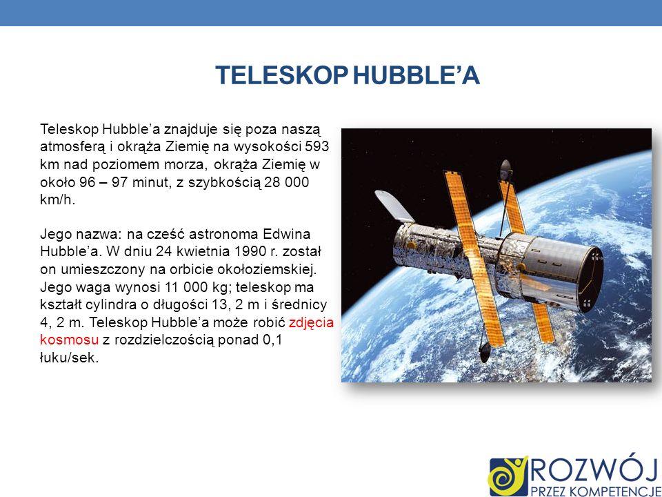 TELESKOP HUBBLEA Teleskop Hubblea znajduje się poza naszą atmosferą i okrąża Ziemię na wysokości 593 km nad poziomem morza, okrąża Ziemię w około 96 –