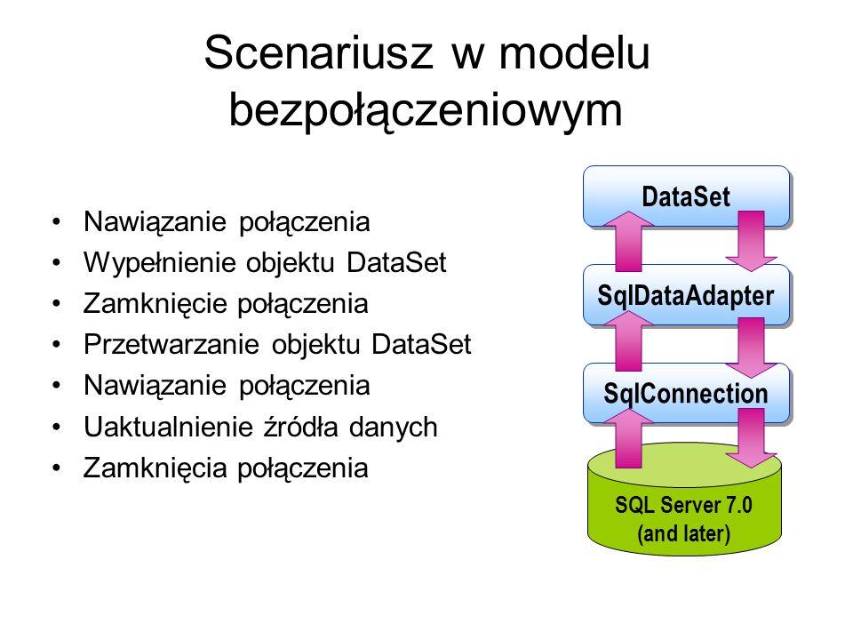 Scenariusz w modelu bezpołączeniowym Nawiązanie połączenia Wypełnienie objektu DataSet Zamknięcie połączenia Przetwarzanie objektu DataSet Nawiązanie
