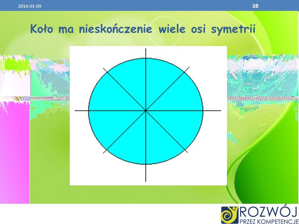 2014-01-09 39 Typy symetrii Symetria promienista - charakteryzuje się dużą liczbą płaszczyzn symetrii przebiegających przez ciało wzdłuż jednej osi głównej Symetria dwuboczna - wyznaczana jest przez płaszczyznę biegnąca wzdłuż osi długiej (głównej) ciała dzielącą je na dwie części, prawą i lewą.