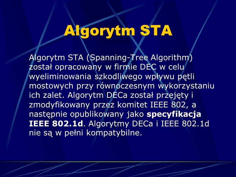 Algorytm STA Algorytm STA (Spanning-Tree Algorithm) został opracowany w firmie DEC w celu wyeliminowania szkodliwego wpływu pętli mostowych przy równo