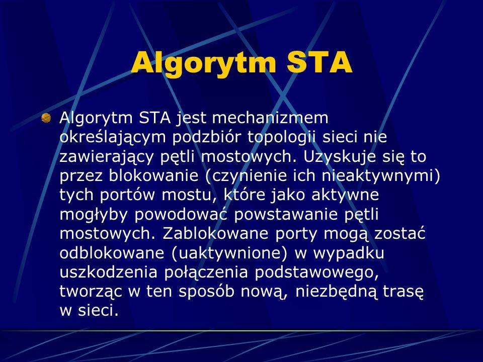 Algorytm STA Algorytm STA jest mechanizmem określającym podzbiór topologii sieci nie zawierający pętli mostowych. Uzyskuje się to przez blokowanie (cz