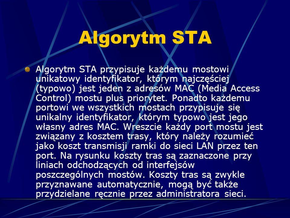 Algorytm STA przypisuje każdemu mostowi unikatowy identyfikator, którym najczęściej (typowo) jest jeden z adresów MAC (Media Access Control) mostu plu