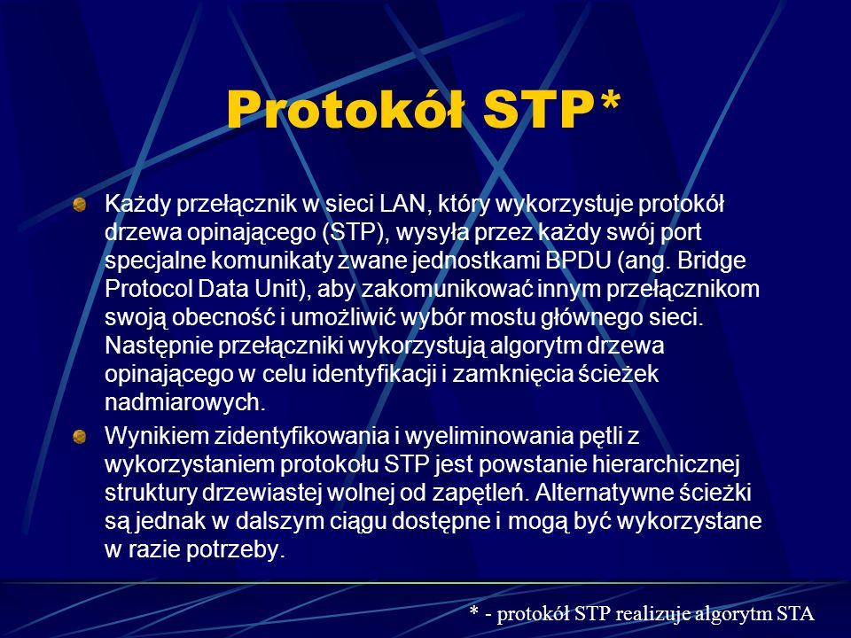 Protokół STP* Każdy przełącznik w sieci LAN, który wykorzystuje protokół drzewa opinającego (STP), wysyła przez każdy swój port specjalne komunikaty z