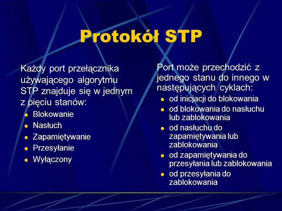 Protokół STP Każdy port przełącznika używającego algorytmu STP znajduje się w jednym z pięciu stanów: Blokowanie Nasłuch Zapamiętywanie Przesyłanie Wy