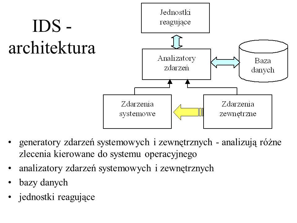 IDS - architektura generatory zdarzeń systemowych i zewnętrznych - analizują różne zlecenia kierowane do systemu operacyjnego analizatory zdarzeń syst