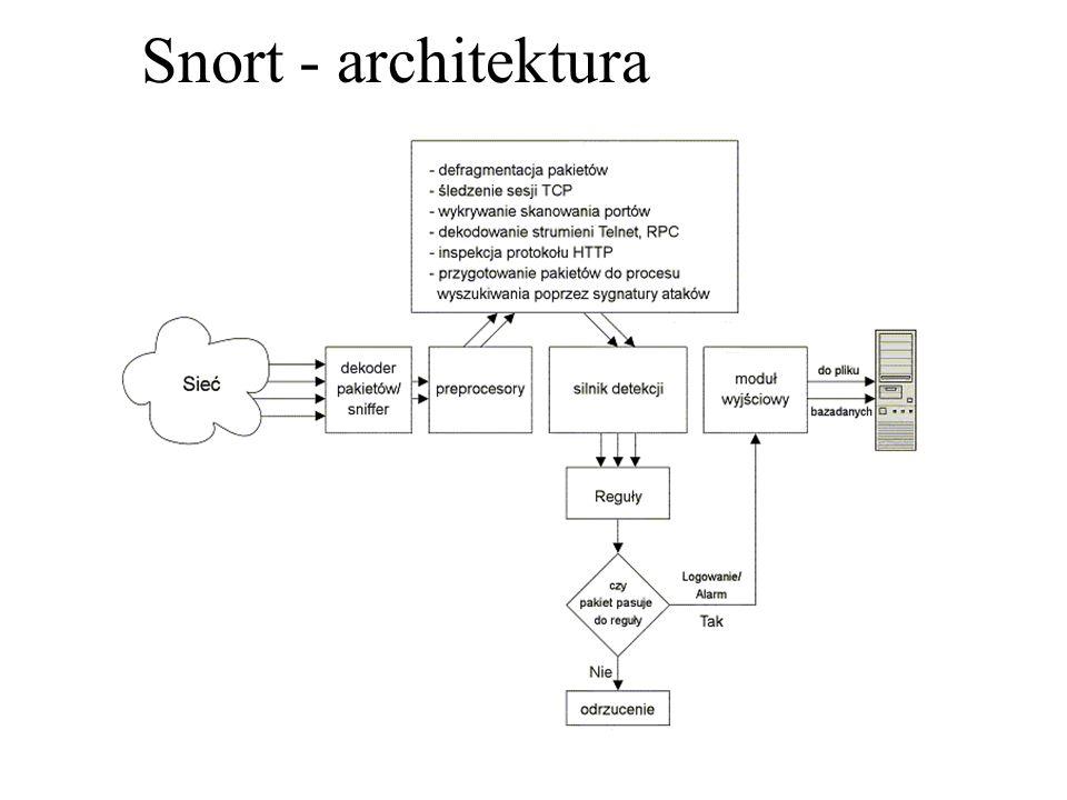 Akcje w SNORT Zdefiniowano pięć rodzajów akcji: –przepuszczenia pakietu (pass), –zapisania informacji do dziennika (log), –ogłoszenia alarmu (alert) i zapis do dziennika, –alarmowania i aktywacji innej dynamicznej reguły (activate/dynamic), –odrzucenie pakietu (drop), połączone z zapisem (sdrop - bez zapisu), –odrzucenie pakietu (reject) połączone z: TCP – reset UDP – ICMP port unreachable.