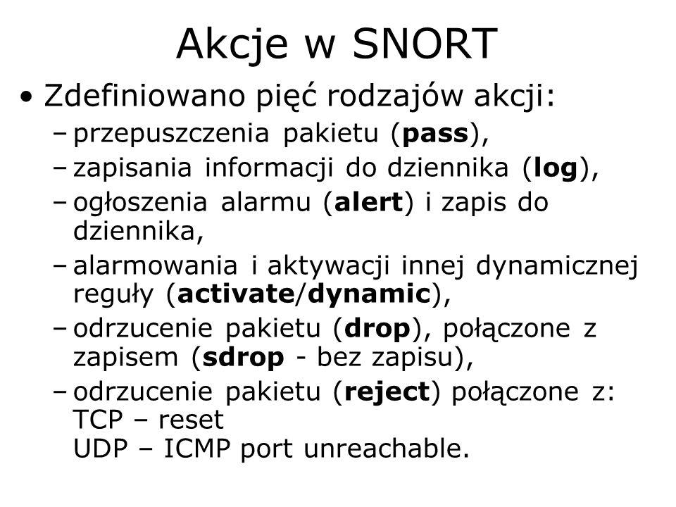 Akcje w SNORT Zdefiniowano pięć rodzajów akcji: –przepuszczenia pakietu (pass), –zapisania informacji do dziennika (log), –ogłoszenia alarmu (alert) i