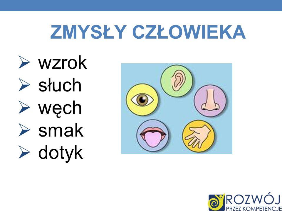 AKOMODACJA Akomodacja (nastawność oka) – zjawisko dostosowania się oka do oglądania przedmiotów znajdujących się w różnych odległościach.