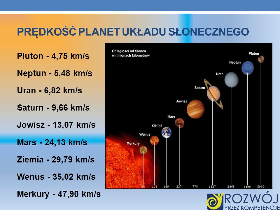 PRĘDKOŚĆ PLANET UKŁADU SŁONECZNEGO Pluton - 4,75 km/s Neptun - 5,48 km/s Uran - 6,82 km/s Saturn - 9,66 km/s Jowisz - 13,07 km/s Mars - 24,13 km/s Zie