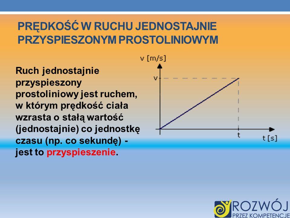 PRĘDKOŚĆ W RUCHU JEDNOSTAJNIE PRZYSPIESZONYM PROSTOLINIOWYM Ruch jednostajnie przyspieszony prostoliniowy jest ruchem, w którym prędkość ciała wzrasta