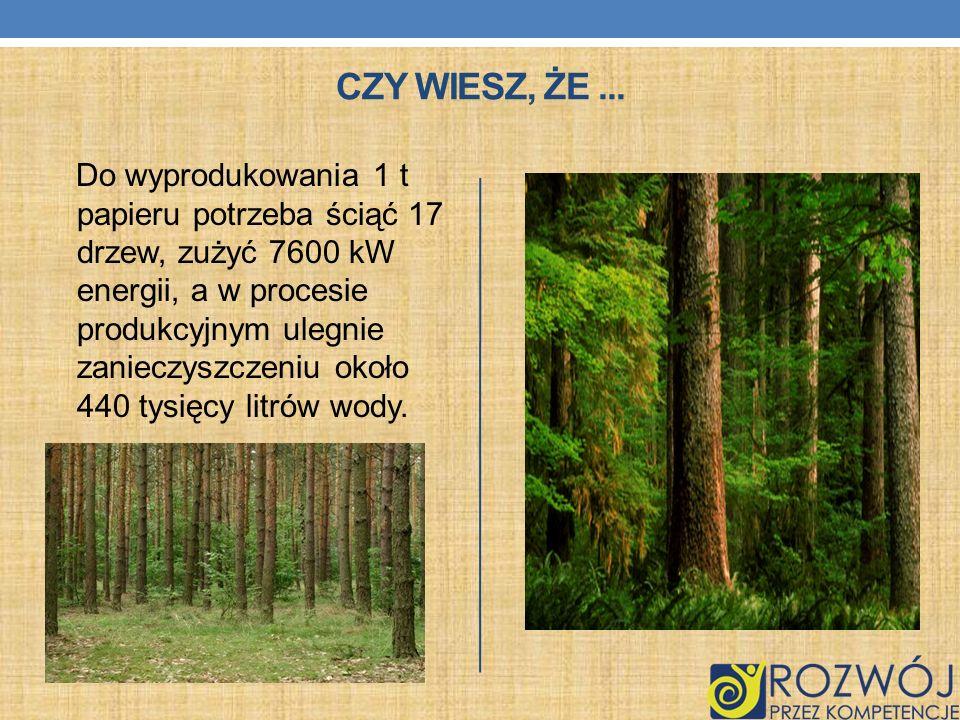 CZY WIESZ, ŻE... Do wyprodukowania 1 t papieru potrzeba ściąć 17 drzew, zużyć 7600 kW energii, a w procesie produkcyjnym ulegnie zanieczyszczeniu okoł