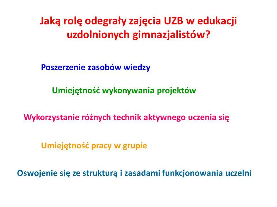 Jaką rolę odegrały zajęcia UZB w edukacji uzdolnionych gimnazjalistów.