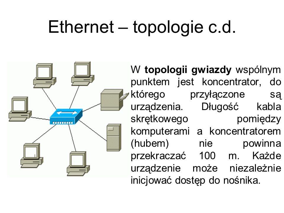 Kabel połączeniowy Łącze dwupunktowe Koncentrator centralny Ruter - wyjście na świat Źle zbudowana sieć lokalna Ten fragment uniemożliwia spełnienie zasady 5-4- 3