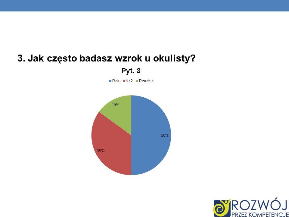 3. Jak często badasz wzrok u okulisty?