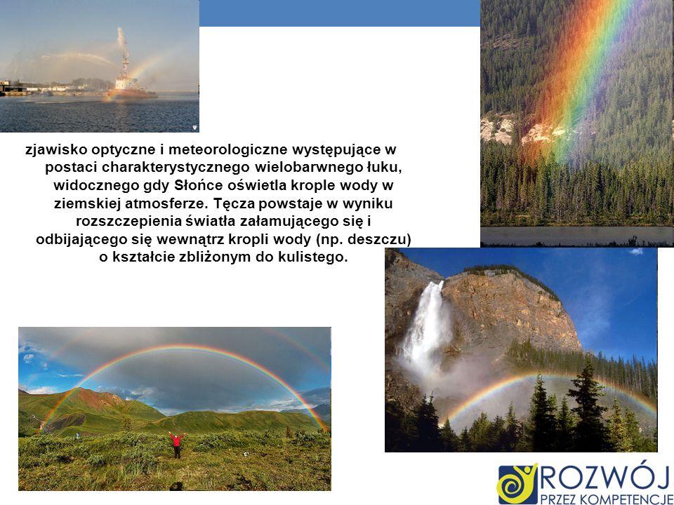 Tęcza zjawisko optyczne i meteorologiczne występujące w postaci charakterystycznego wielobarwnego łuku, widocznego gdy Słońce oświetla krople wody w z