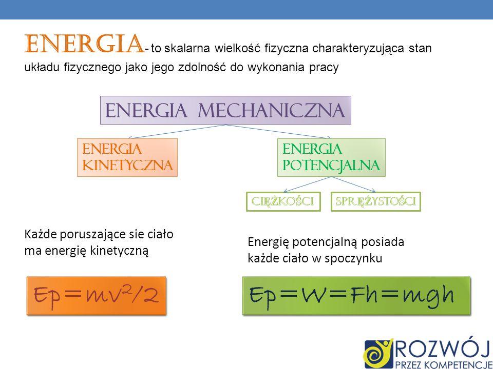 Energia - to skalarna wielkość fizyczna charakteryzująca stan układu fizycznego jako jego zdolność do wykonania pracy Każde poruszające sie ciało ma energię kinetyczną Ep=W=Fh=mgh Energię potencjalną posiada każde ciało w spoczynku ENERGIA MECHANICZNA ENERGIA KINETYCZNA ENERGIA POTENCJALNA Ep=mv 2 /2