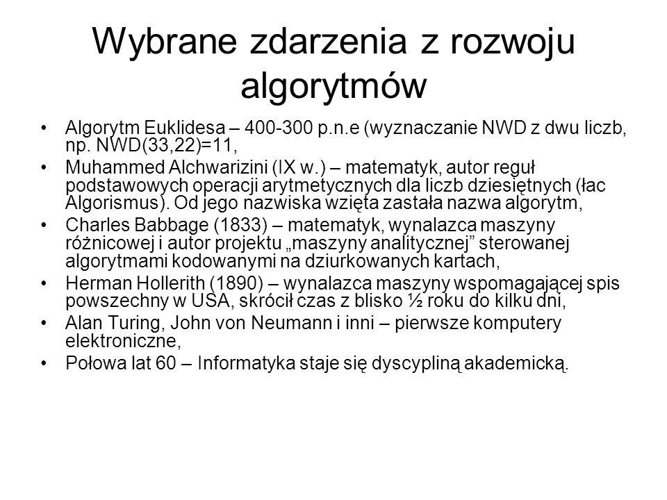 Wybrane zdarzenia z rozwoju algorytmów Algorytm Euklidesa – 400-300 p.n.e (wyznaczanie NWD z dwu liczb, np. NWD(33,22)=11, Muhammed Alchwarizini (IX w