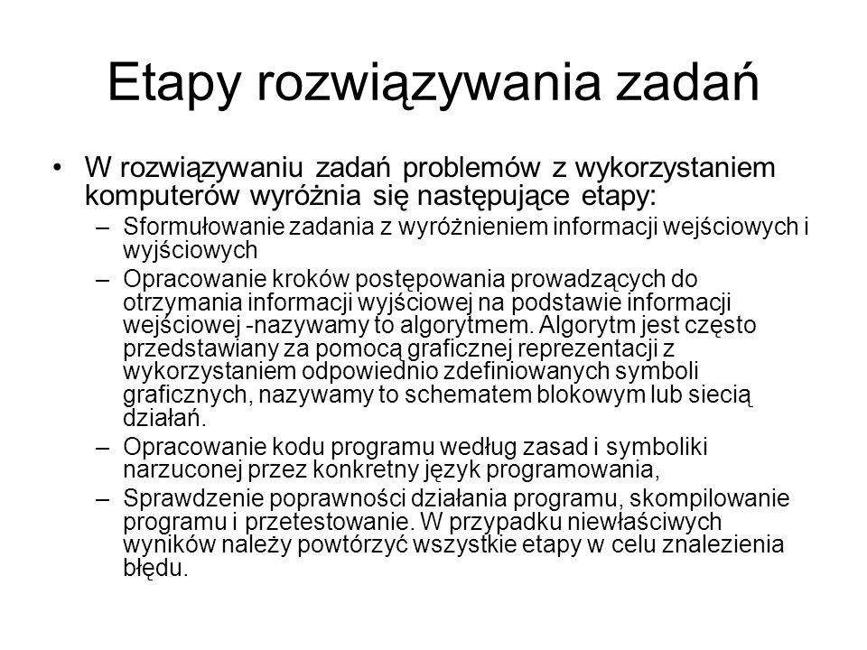 Etapy rozwiązywania zadań W rozwiązywaniu zadań problemów z wykorzystaniem komputerów wyróżnia się następujące etapy: –Sformułowanie zadania z wyróżni