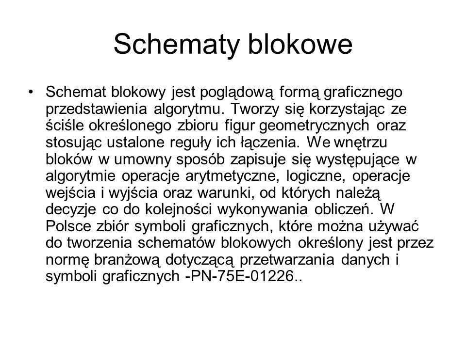 Schematy blokowe Schemat blokowy jest poglądową formą graficznego przedstawienia algorytmu.