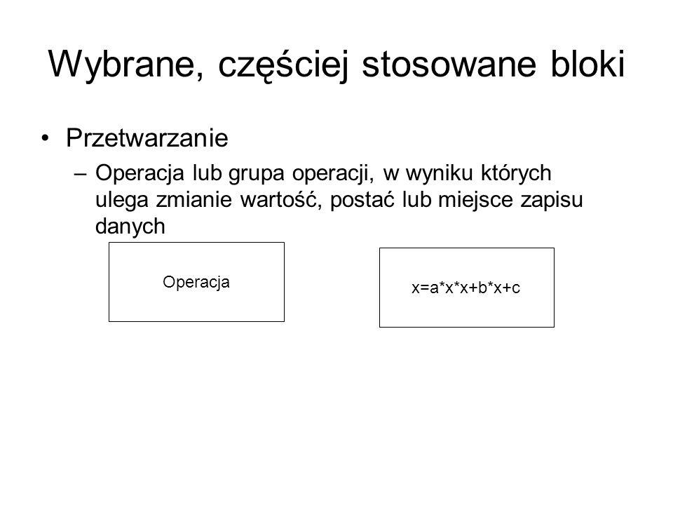 Wybrane, częściej stosowane bloki Przetwarzanie –Operacja lub grupa operacji, w wyniku których ulega zmianie wartość, postać lub miejsce zapisu danych Operacja x=a*x*x+b*x+c