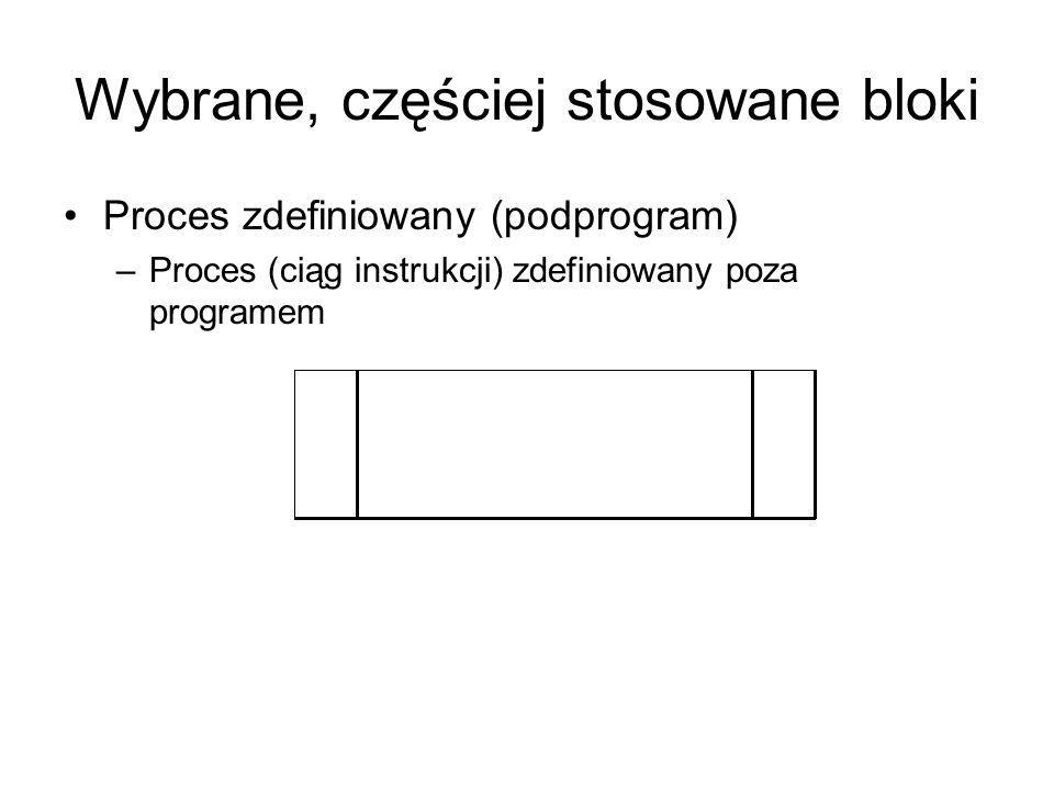 Wybrane, częściej stosowane bloki Proces zdefiniowany (podprogram) –Proces (ciąg instrukcji) zdefiniowany poza programem