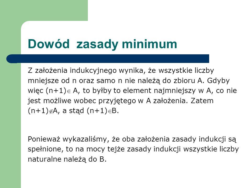 Dowód zasady minimum Z założenia indukcyjnego wynika, że wszystkie liczby mniejsze od n oraz samo n nie należą do zbioru A. Gdyby więc (n+1) A, to był