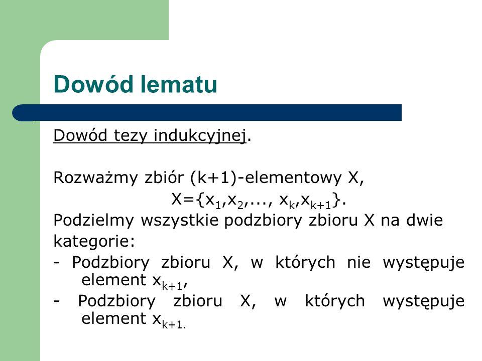 Dowód lematu Dowód tezy indukcyjnej. Rozważmy zbiór (k+1)-elementowy X, X={x 1,x 2,..., x k,x k+1 }. Podzielmy wszystkie podzbiory zbioru X na dwie ka