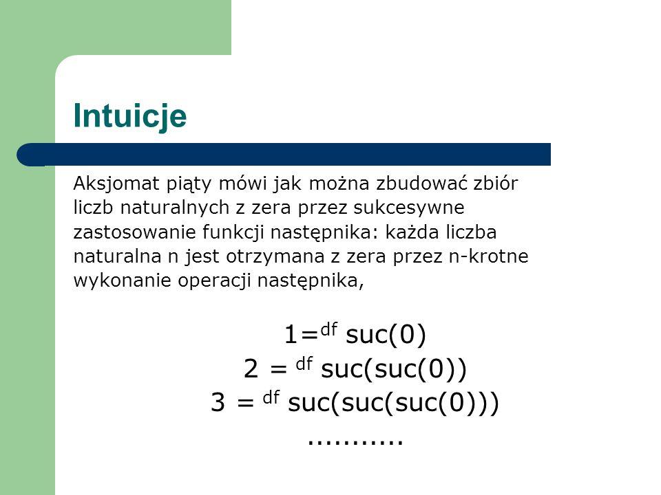 Intuicje Aksjomat piąty mówi jak można zbudować zbiór liczb naturalnych z zera przez sukcesywne zastosowanie funkcji następnika: każda liczba naturaln