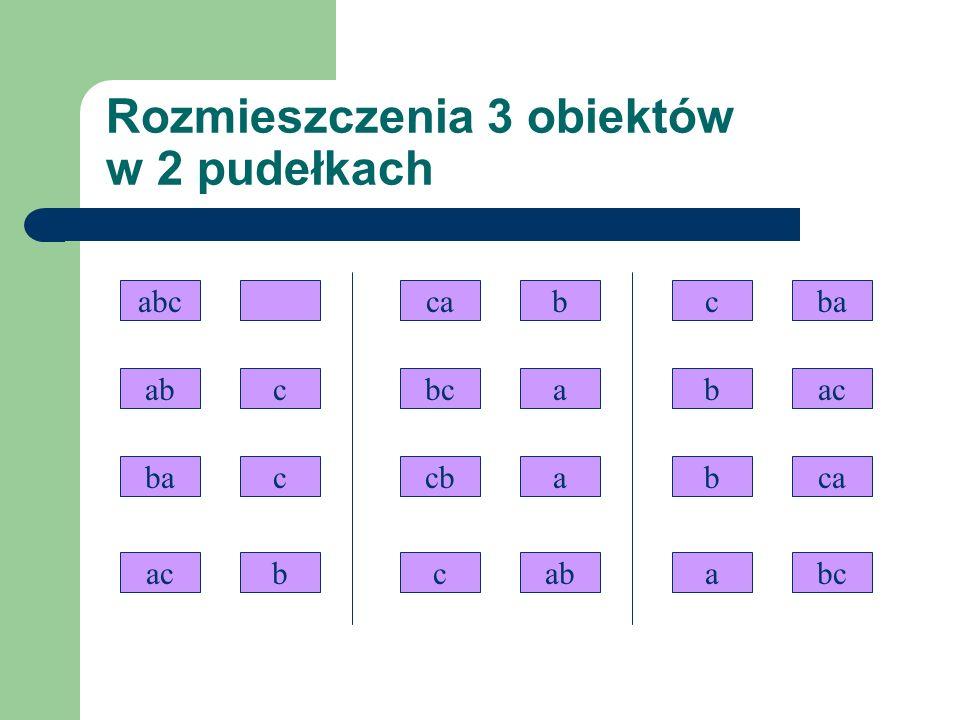 Rozmieszczenia 3 obiektów w 2 pudełkach bca bac acb cab abc bca abc acb bac abc cab cba
