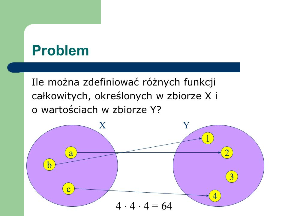 Problem Ile można zdefiniować różnych funkcji całkowitych, określonych w zbiorze X i o wartościach w zbiorze Y.
