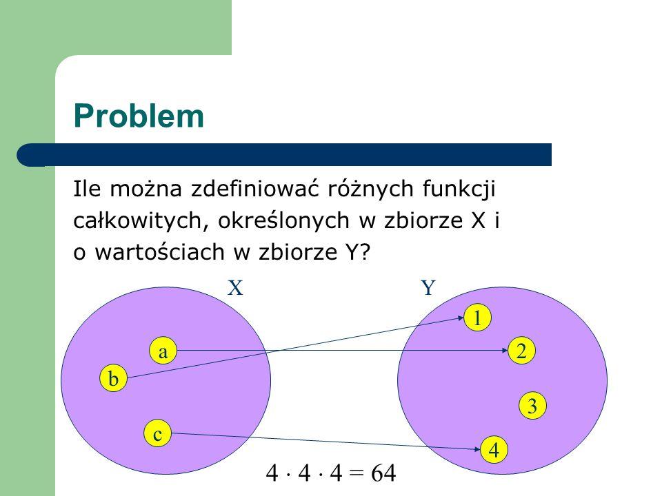 Twierdzenie Jeżeli  X  = n i  Y  = m, to  Y X   = Y   X  = m n.