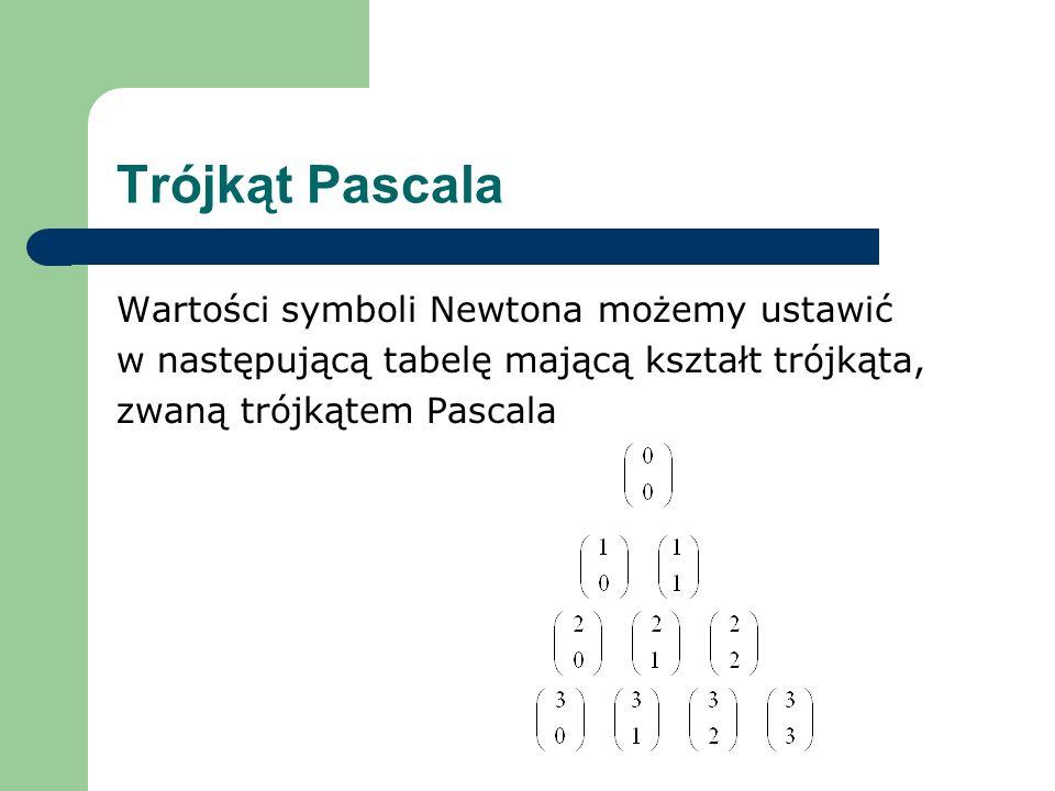 Wartości symboli Newtona możemy ustawić w następującą tabelę mającą kształt trójkąta, zwaną trójkątem Pascala